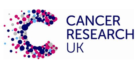Cancer research proposal sample